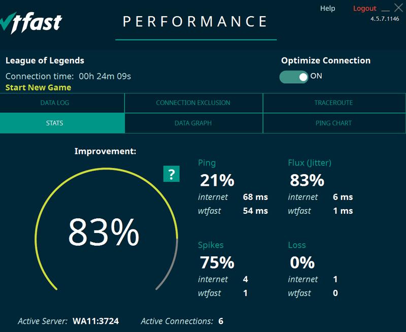 WTFAST 4.16.0.1903 Activation Key Premium Full Crack (Latest 2021)